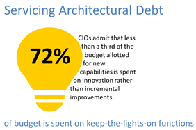 servicing architectural debt