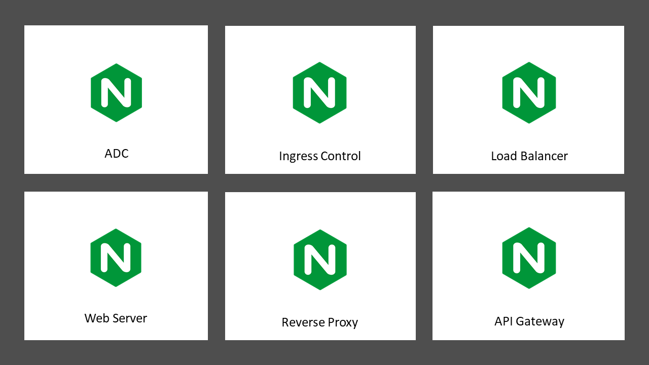 Faces of NGINX
