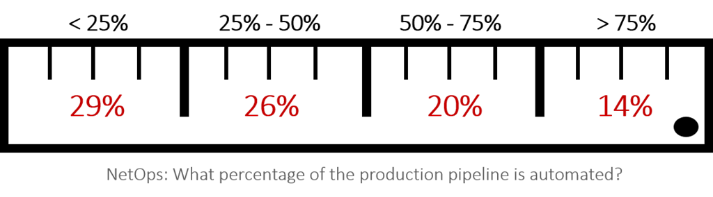 production-pipeline-automated-2017