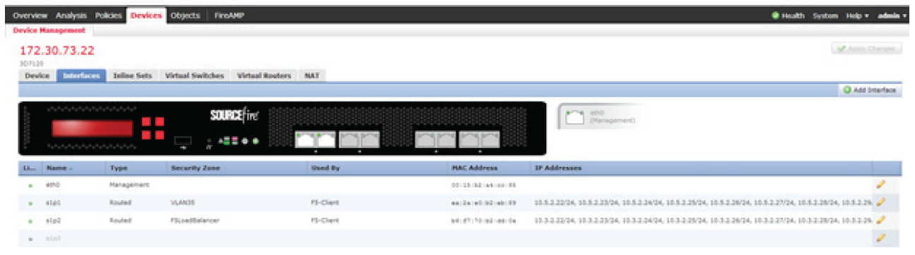 NGIPS Recommended Practices F5 BIG-IP and Cisco/Sourcefire